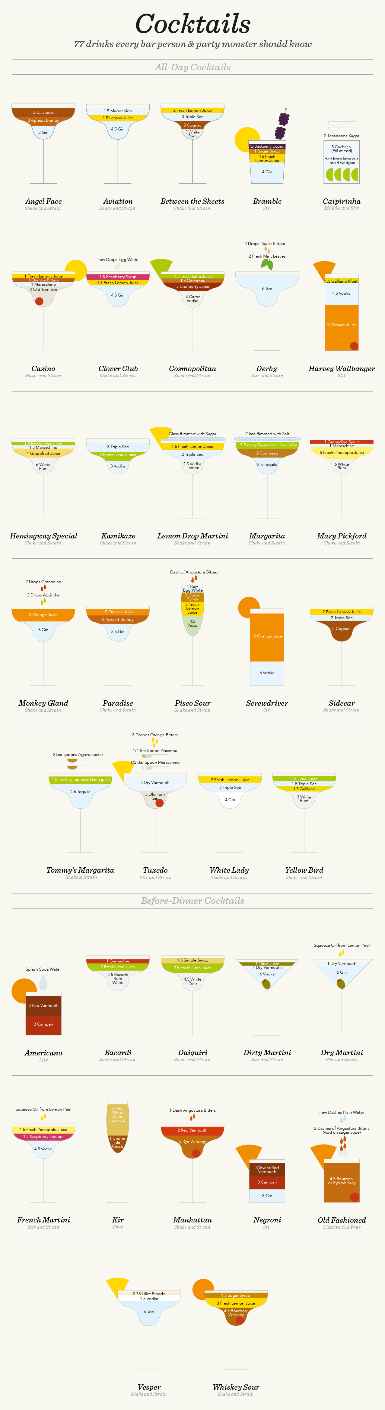 List Of Cocktails  Cocktail Recipes 41 Cocktail Recipes in an Infographic