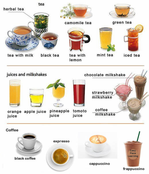 List Of Cocktails  Different drinks learning English