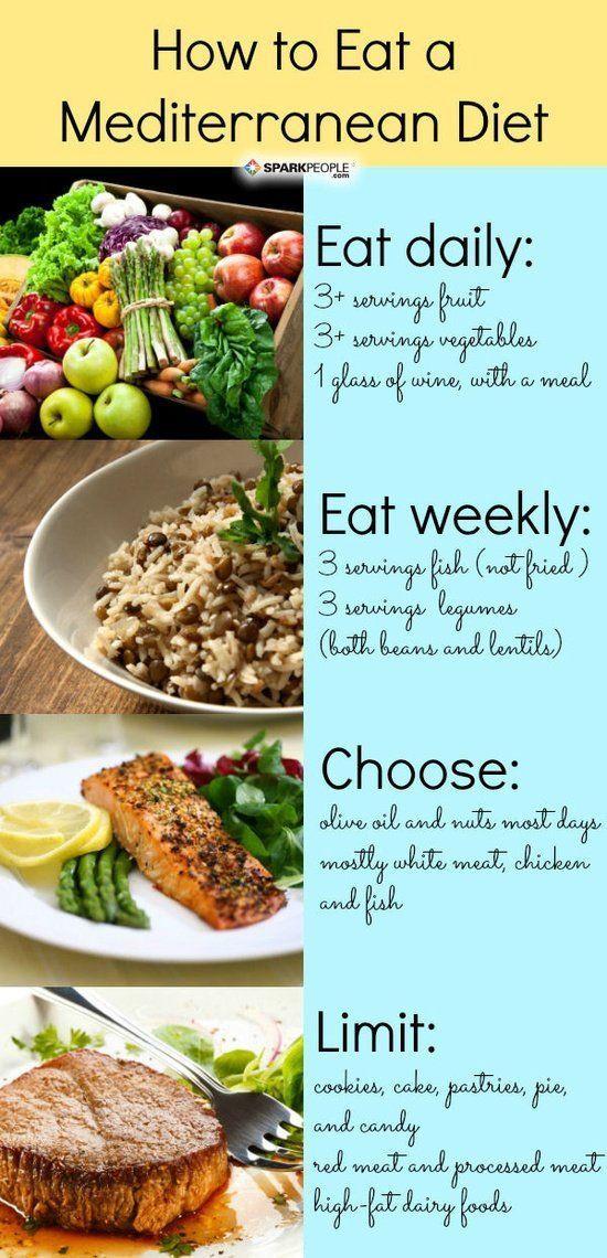Mediterranean Diet Weight Loss  How to Eat a Mediterranean Diet for Heart Health