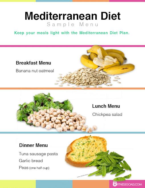 Mediterranean Diet Weight Loss  Mediterranean Diet Plan – Weight Loss Results Before and