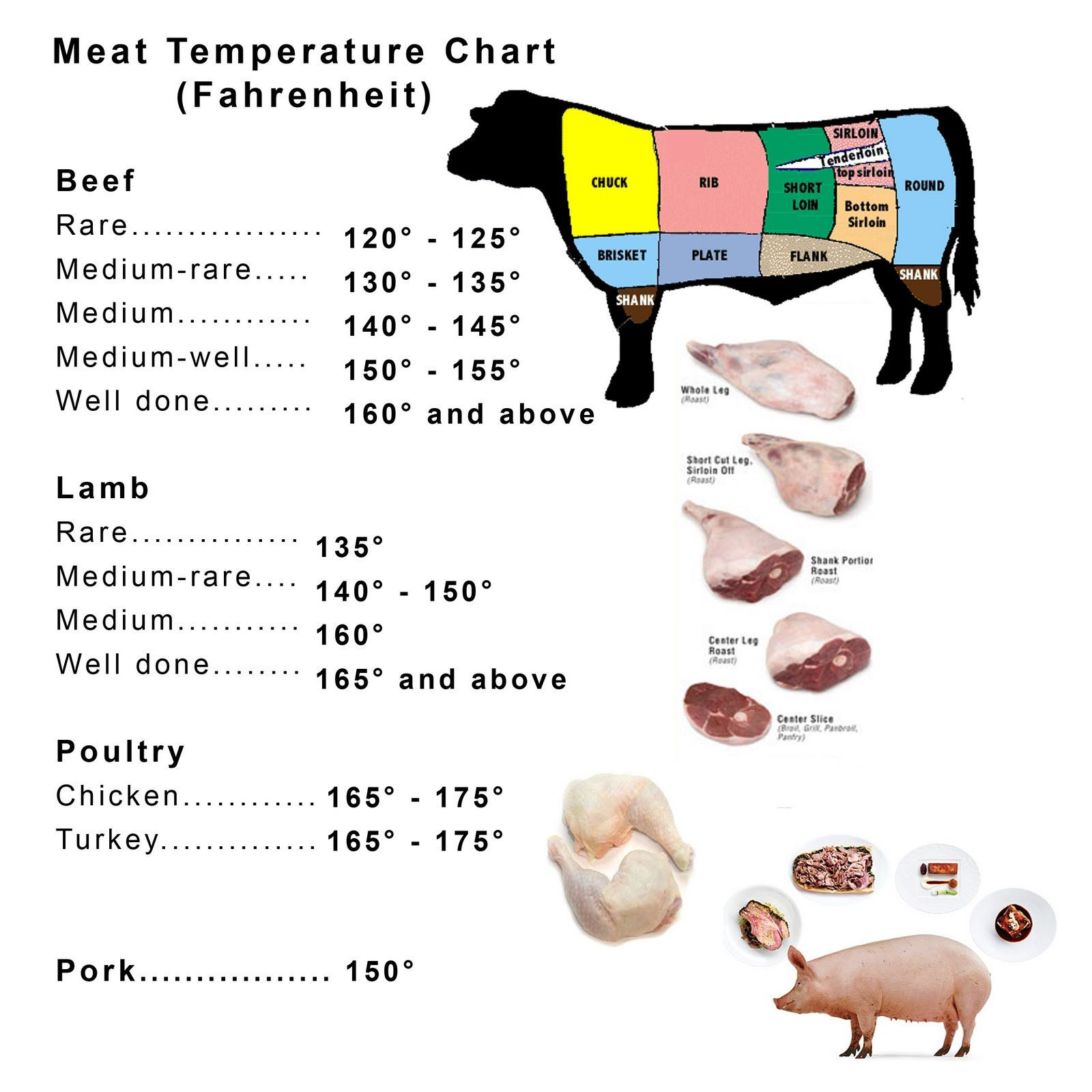 Pork Loin Cooking Temp  The Idiot s Guide To The Perfectly Easy BBQ
