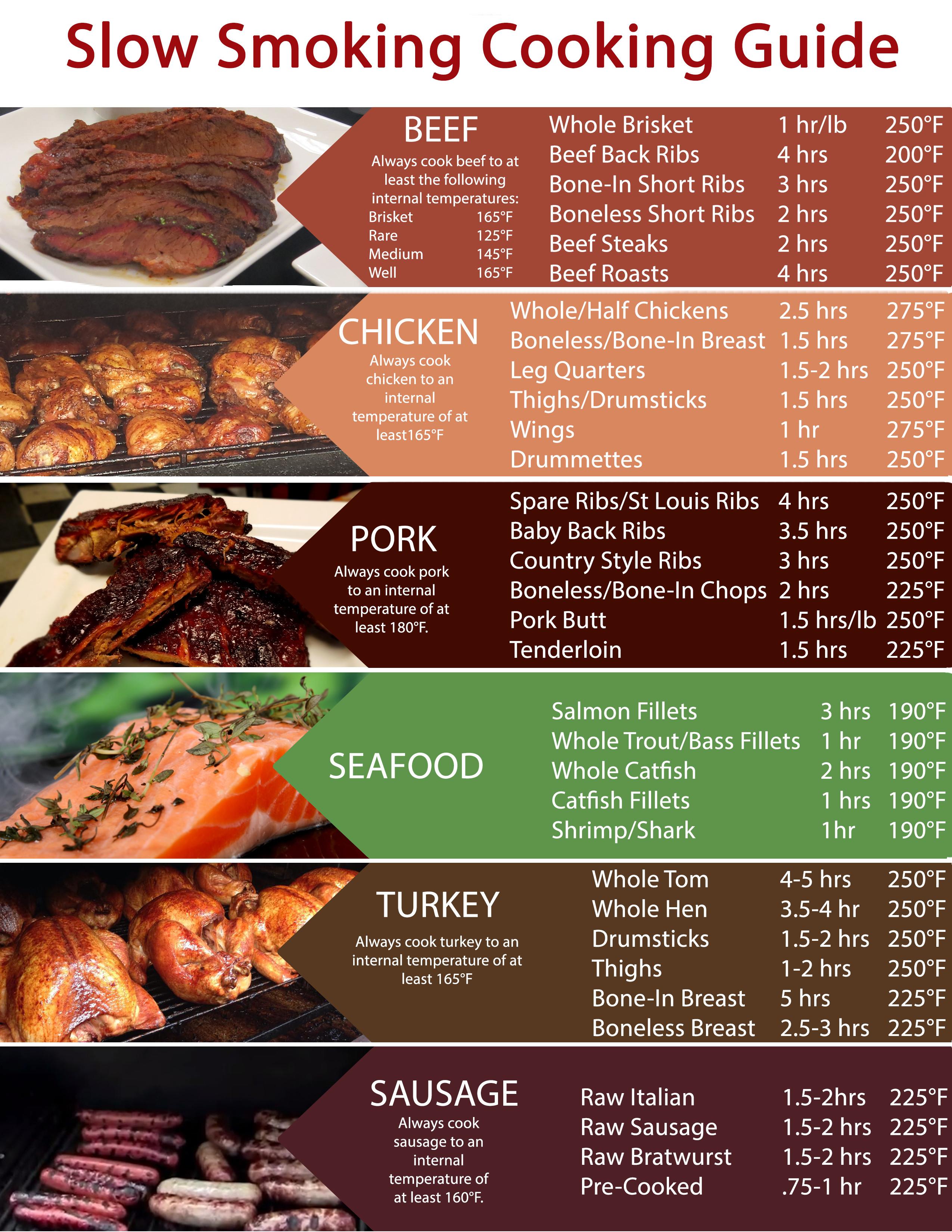 Pork Ribs Internal Temperature  smoked beef ribs internal temperature