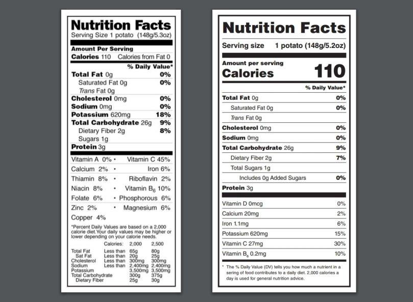 Potato Nutrition Data  New Potato Nutrition Facts Label in the United States