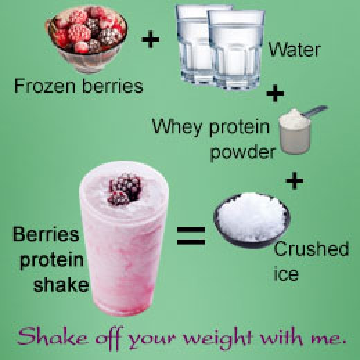 Protein Smoothies For Weight Loss  Can Whey Protein Shakes Be Essential to Women for Weight Loss
