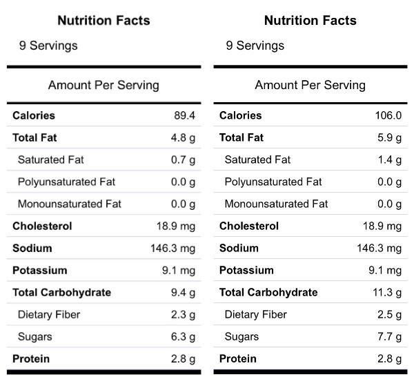 Pumpkin Pie Nutrition  Nutrition Facts Flourless Pumpkin Pie Bars