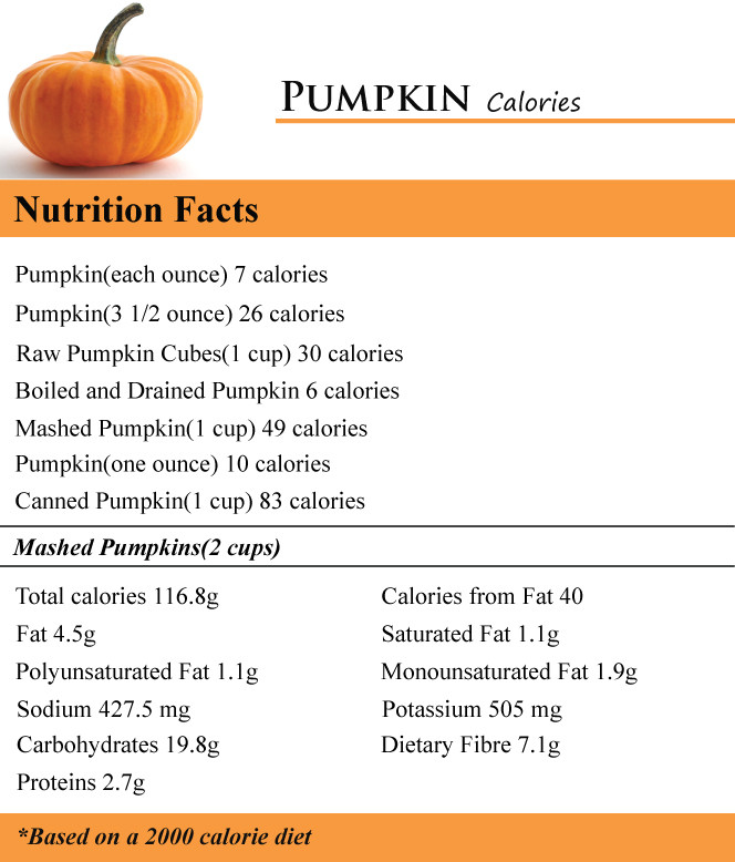Pumpkin Pie Nutrition  pumpkin nutrition carbohydrates