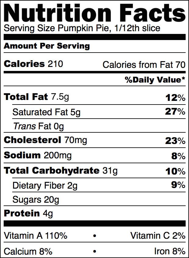 Pumpkin Pie Nutrition  Healthy Pumpkin Pie recipe gluten free dairy free