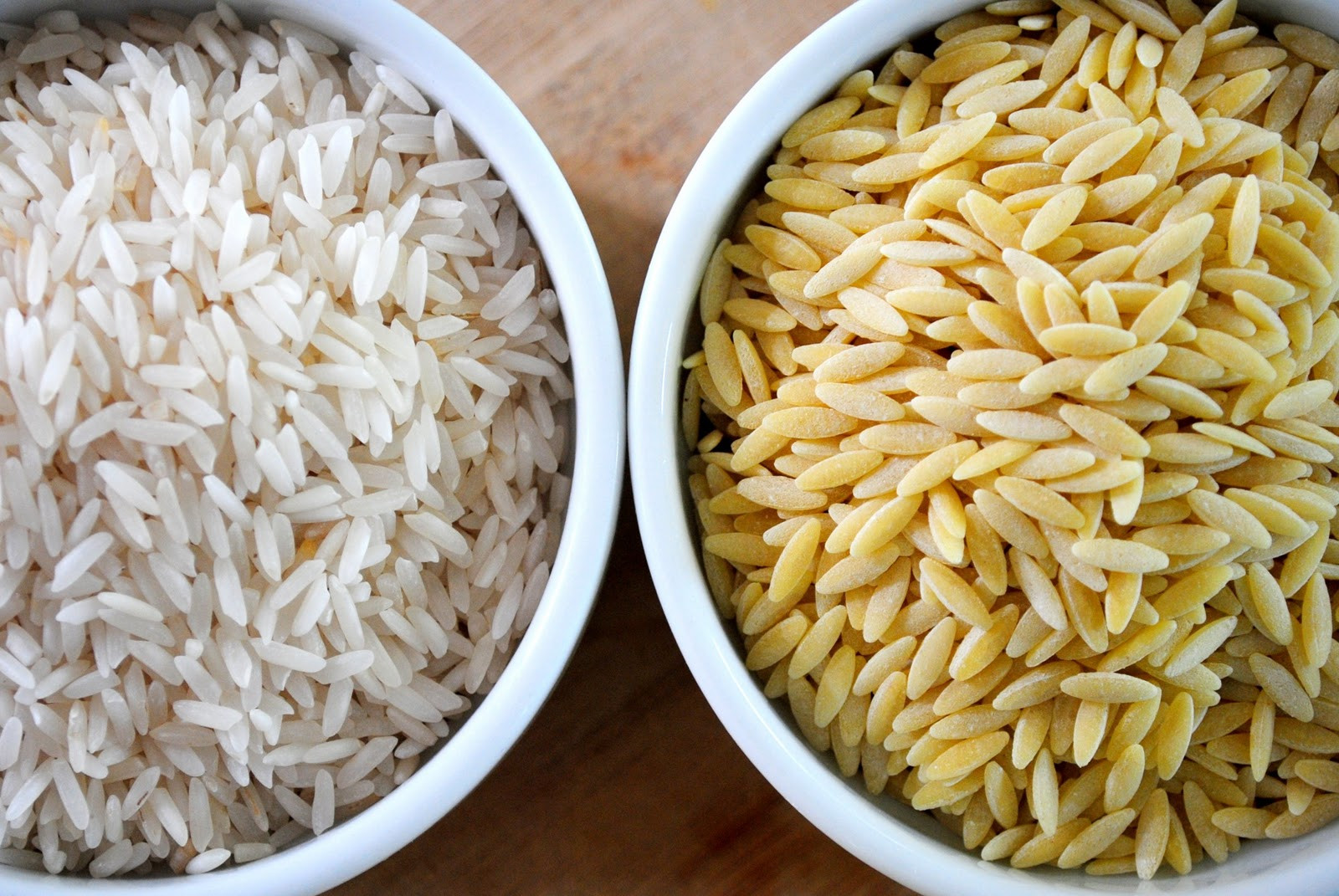 Rice Pilaf With Orzo  Simply Scratch Simple Rice Pilaf Simply Scratch
