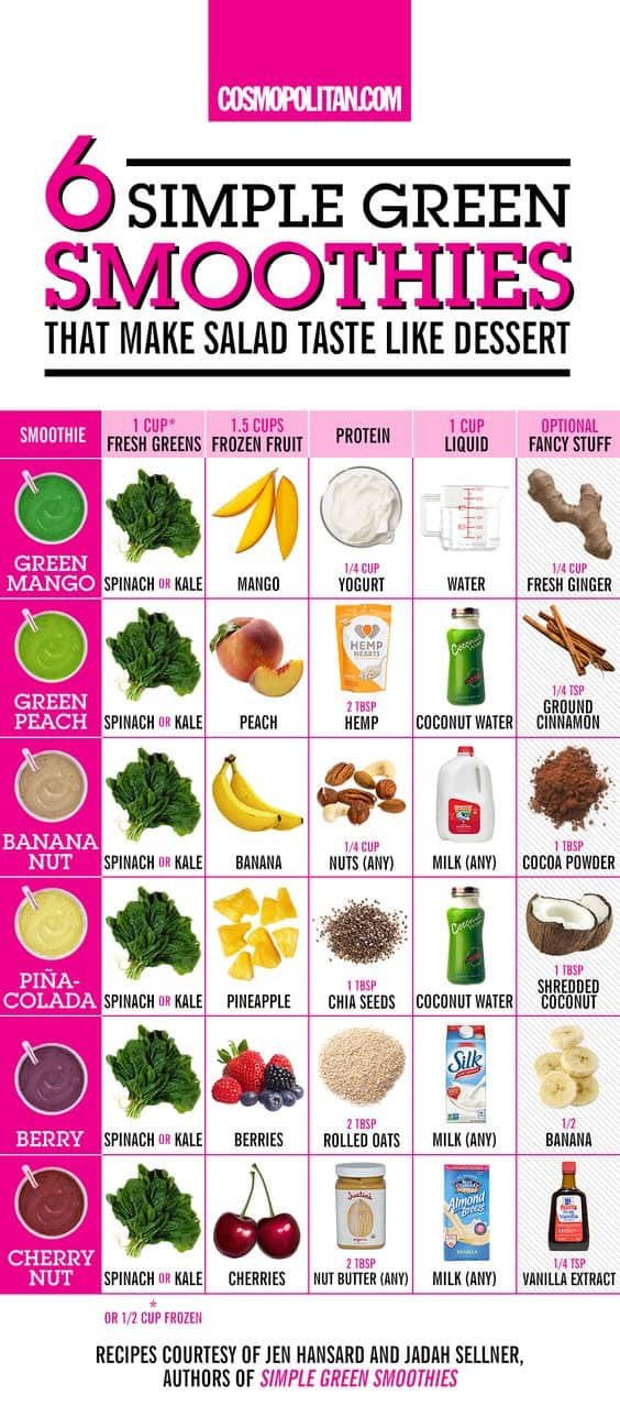 Simple Smoothie Recipes  Smoothies Weight Loss Recipes You ll Love Drop A Dress Size