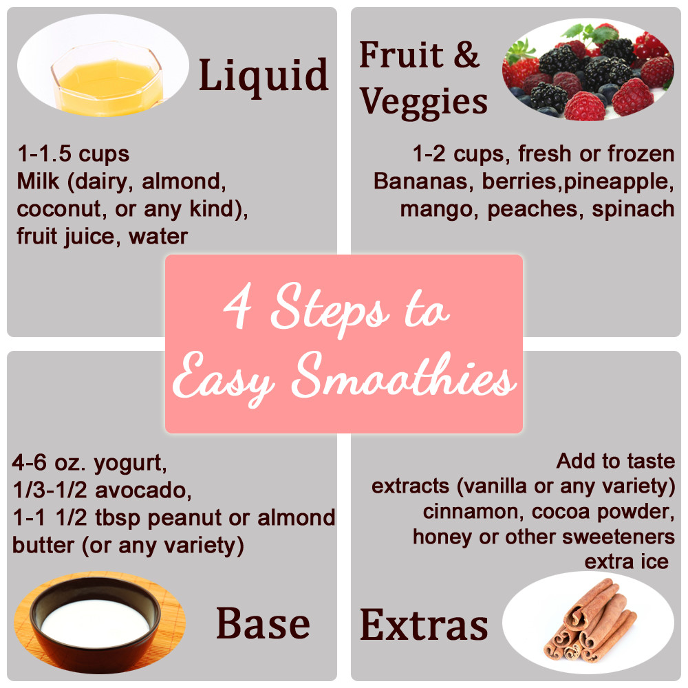 Simple Smoothie Recipes  Coffee Scarves and Running Shoes 4 Steps to Easy