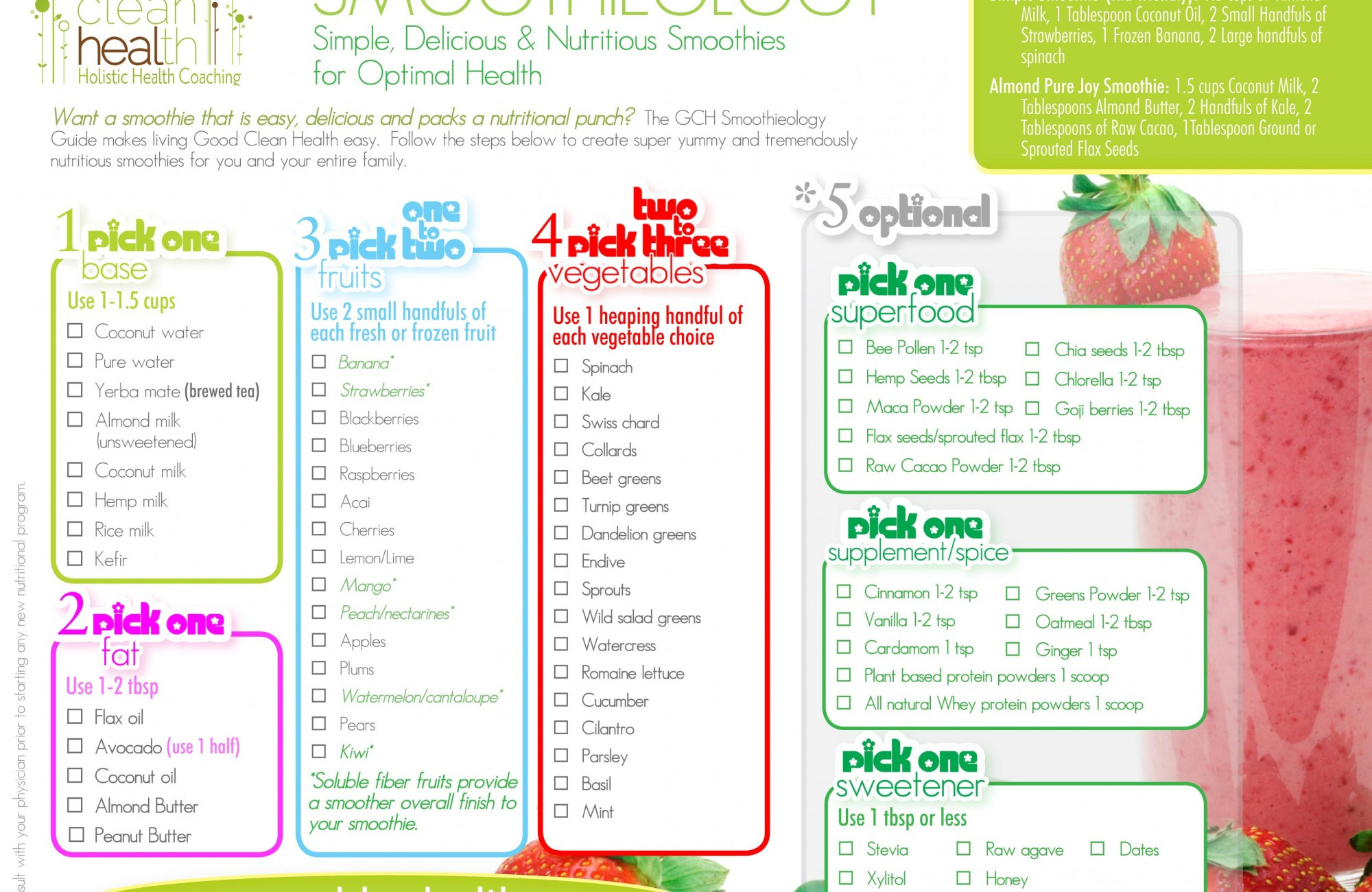Simple Smoothie Recipes  Smoothieology A Simple Formula for Delicious Superfood