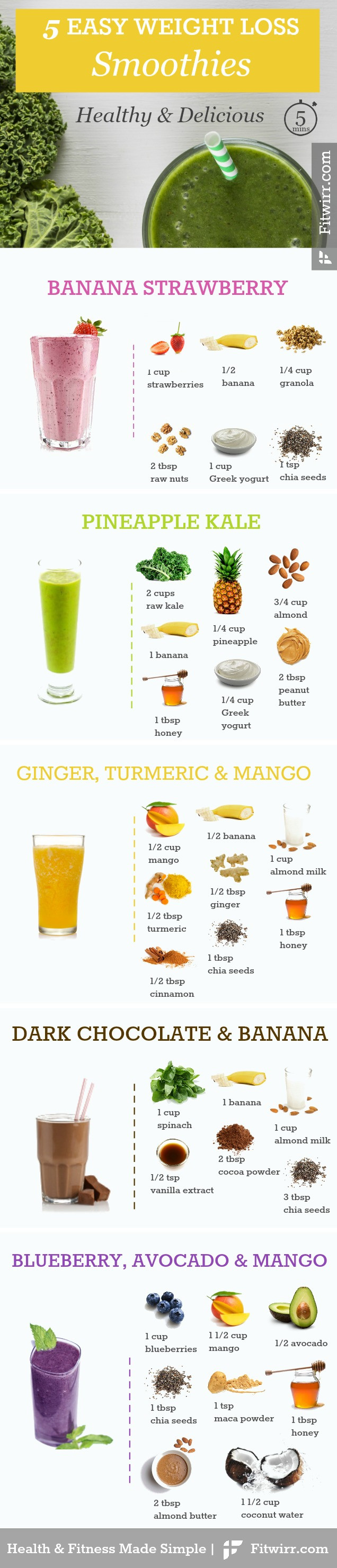 Simple Smoothie Recipes  5 Best Smoothie Recipes for Weight Loss