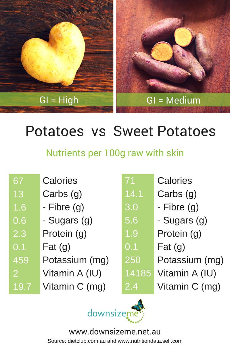 Sweet Potato Vs White Potato  Potatoes Vs Sweet Potatoes Who Wins Downsize Me