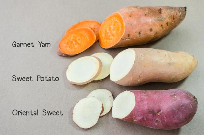 Sweet Potato Vs Yam  Sweet Potatoes vs Yams