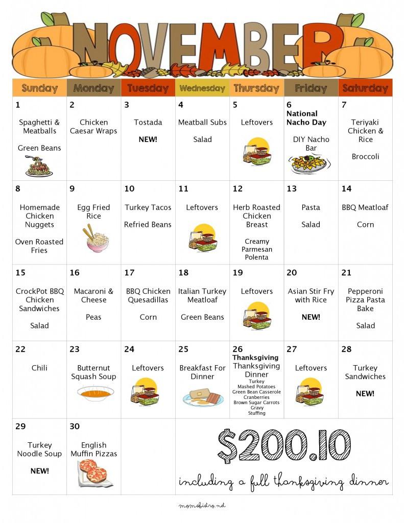 Thanksgiving Dinner List  What For Dinner In December 31 Days of Kid Friendly