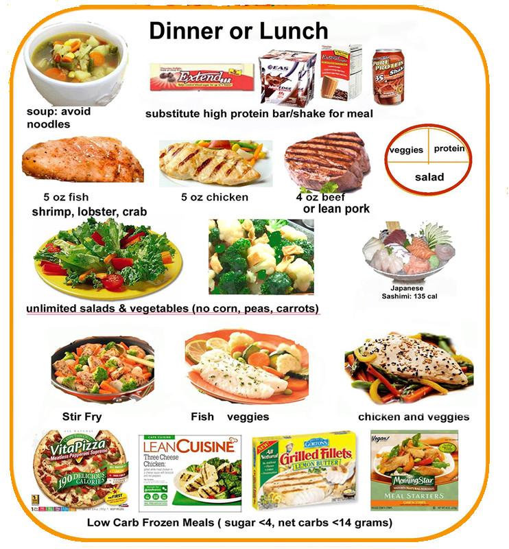 Things To Eat For Dinner  HCG Dinner or Lunch Plan HCG Foods Pinterest
