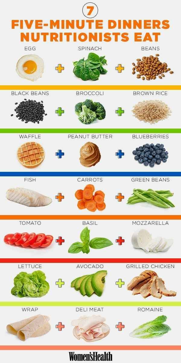 Things To Eat For Dinner  24 Diagrams To Help You Eat Healthier