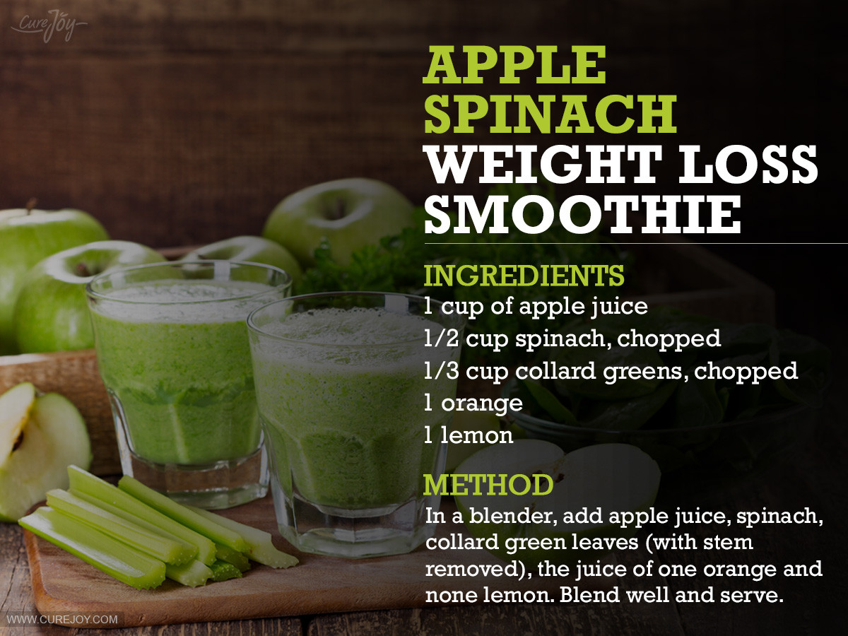 Weight Loss Smoothie Recipes  spinach smoothie weight loss