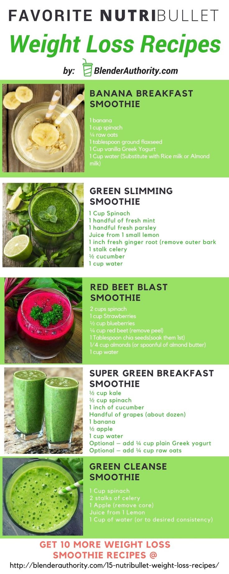 Weight Loss Smoothie Recipes  Best 25 Weight loss tattoo ideas on Pinterest