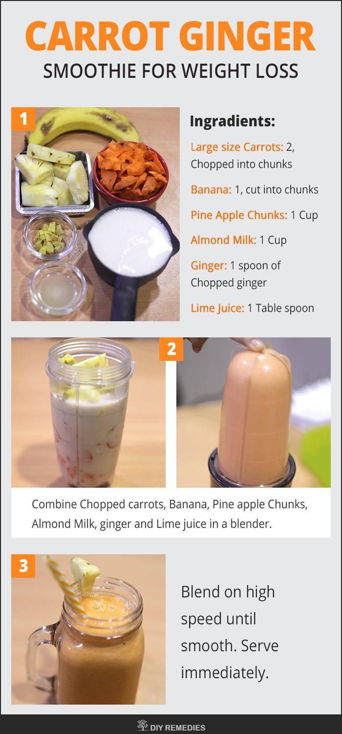 Weight Loss Smoothie Recipes  Best 20 Meal replacement smoothies ideas on Pinterest