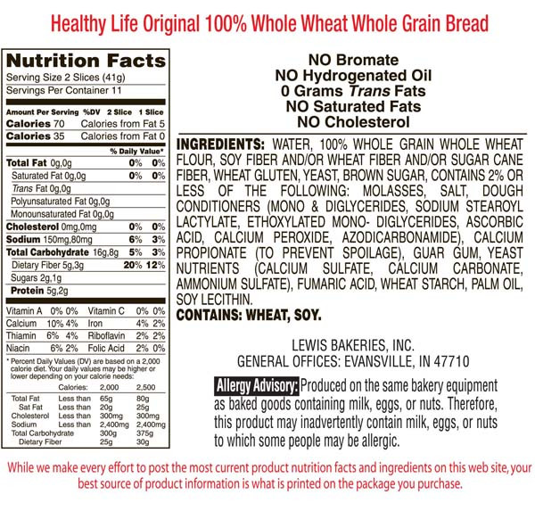 Whole Grain Bread Nutrition  national nutrition month