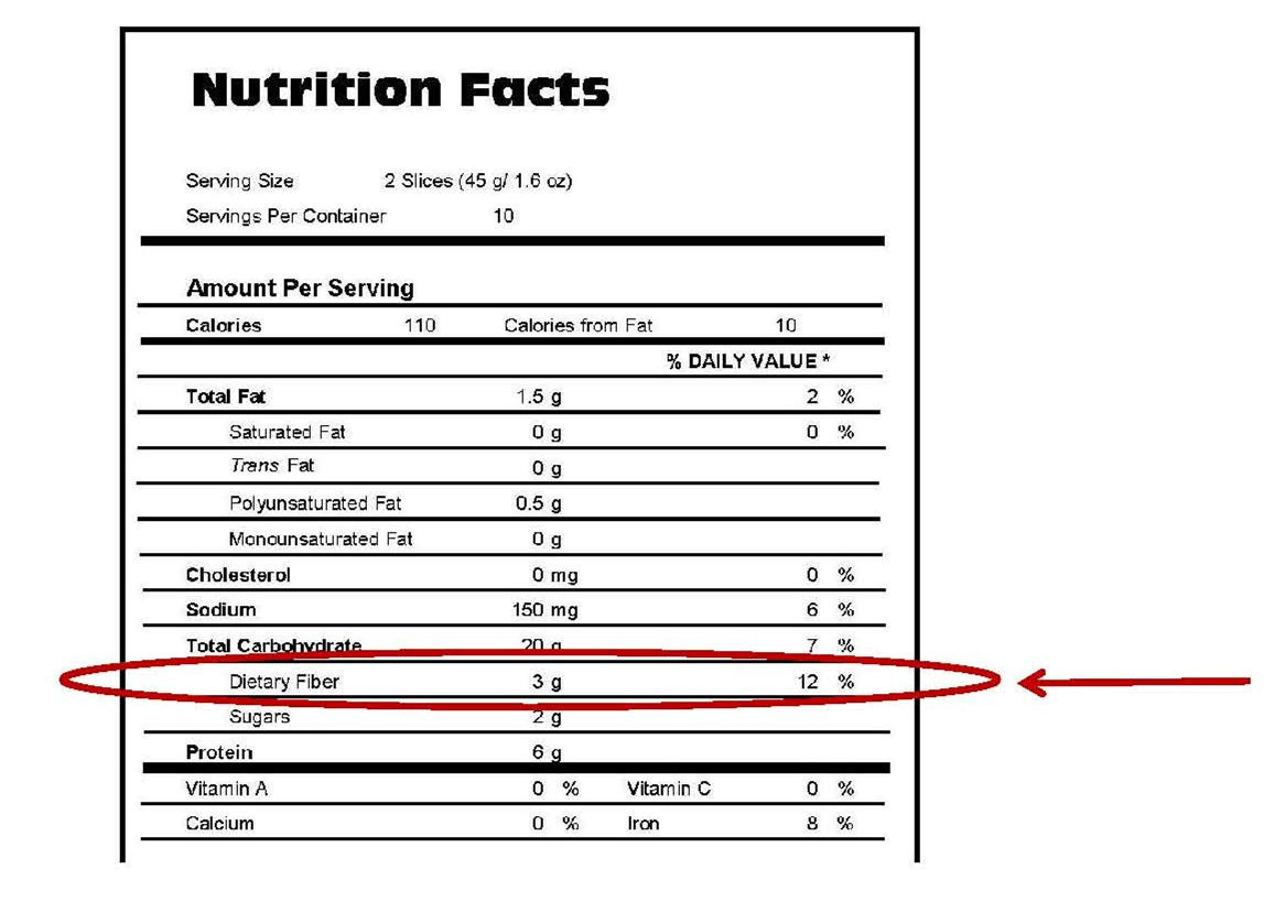 Whole Grain Bread Nutrition Facts  The gallery for Whole Wheat Bread Nutrition Label