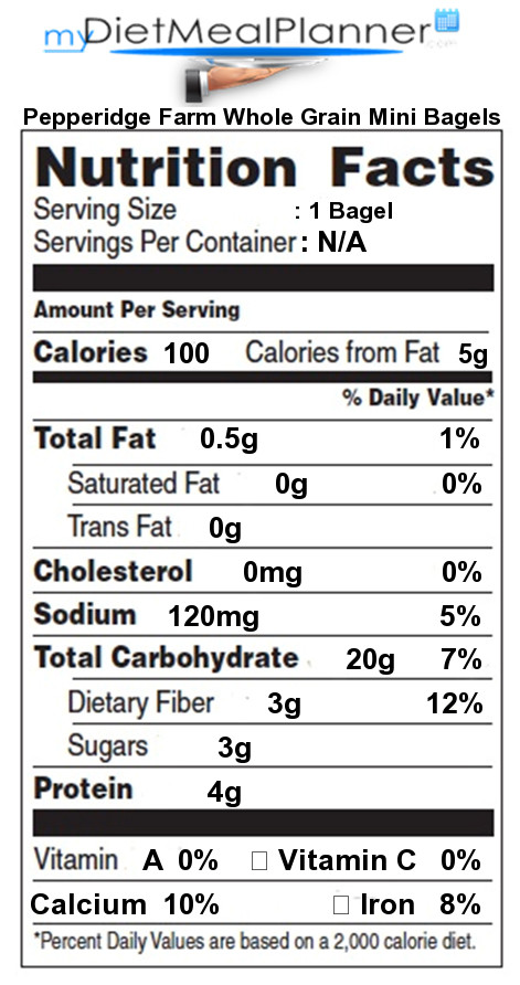 Whole Grain Bread Nutrition Facts  Nutrition facts Label Breads & Cereals 15