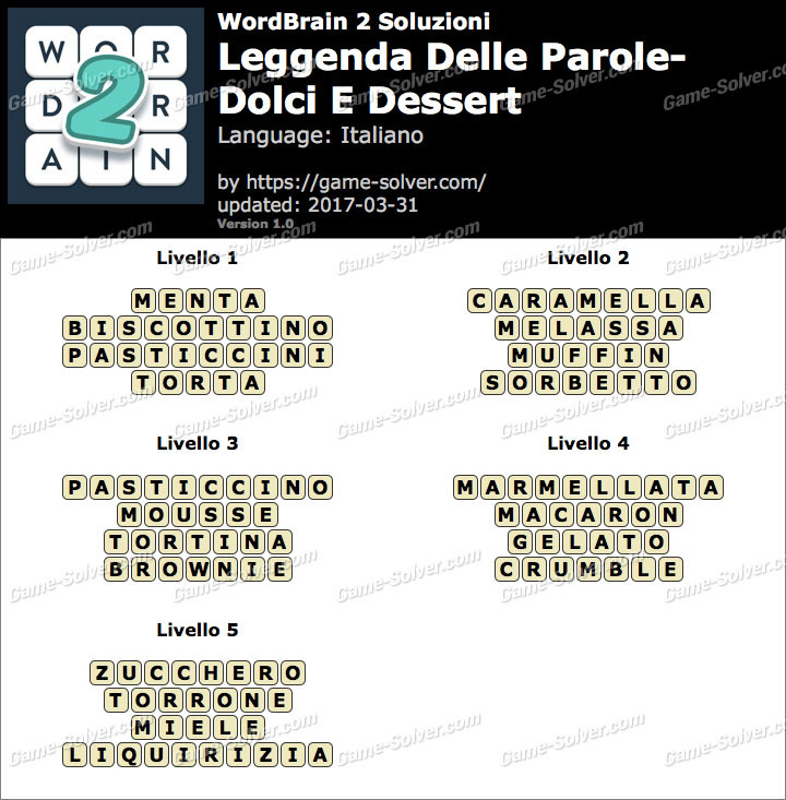 Wordbrain 2 Sweets And Desserts  WordBrain 2 Leggenda Delle Parole Dolci E Dessert