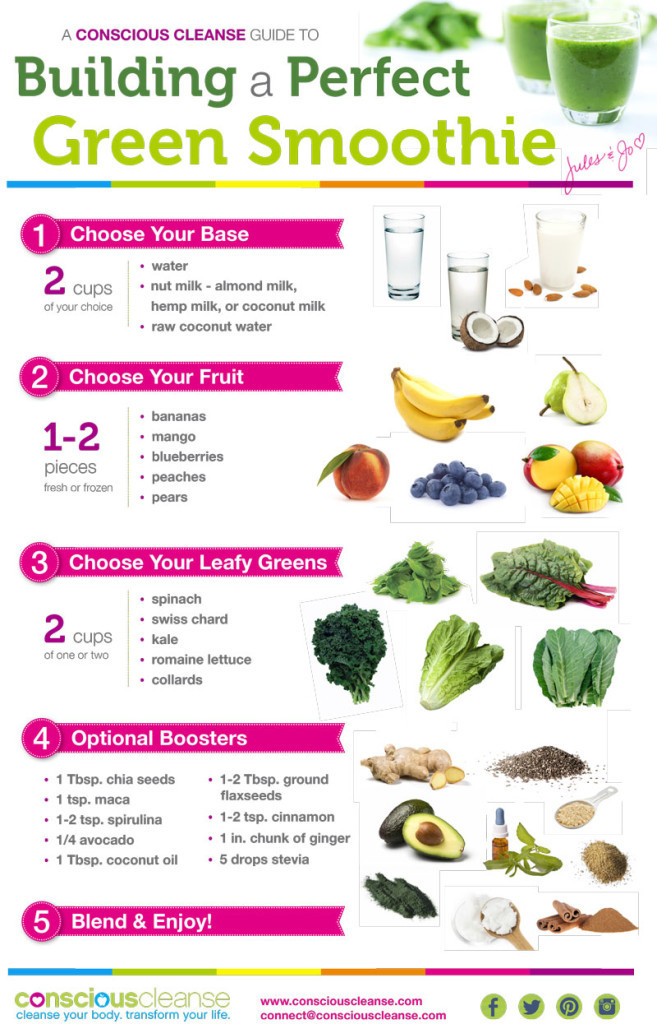 10 Day Green Smoothie Cleanse Recipes  Conscious Cleanse – Green Smoothie Guide