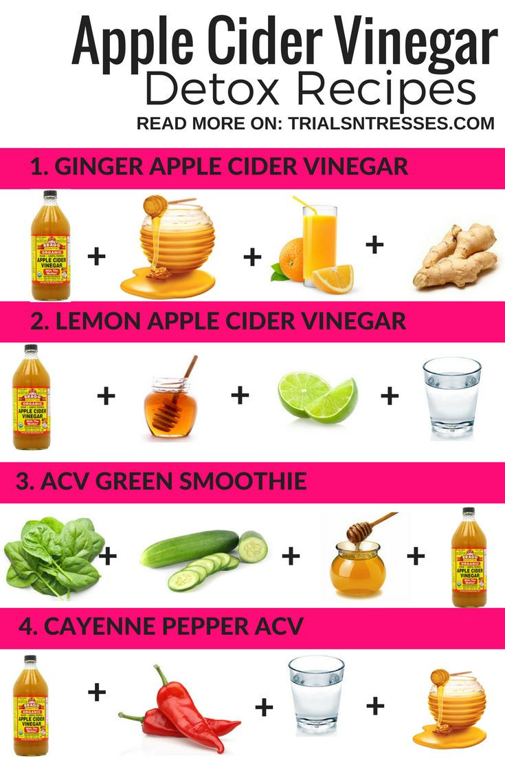 Apple Cider Vinegar Weight Loss Recipe  25 bästa Apple cider vinegar detox idéerna på Pinterest