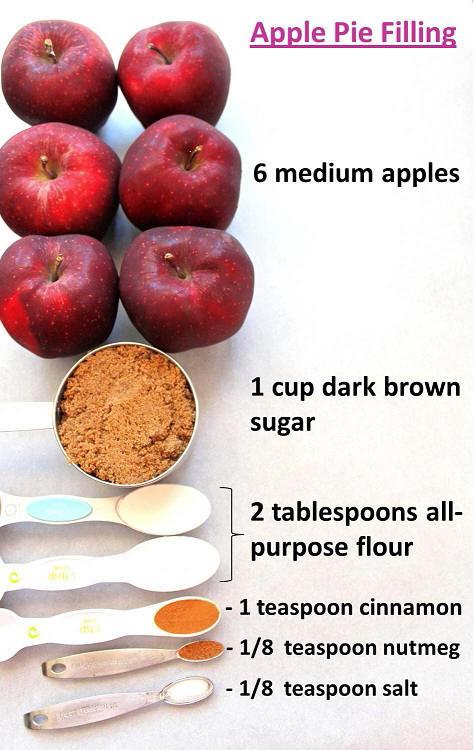 Apple Pie Ingredients  Apple Pie Tutorial – SugaryWinzy