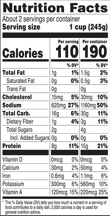 Baked Chicken Nutrition  Teds Nutritional Value Nutrition Ftempo