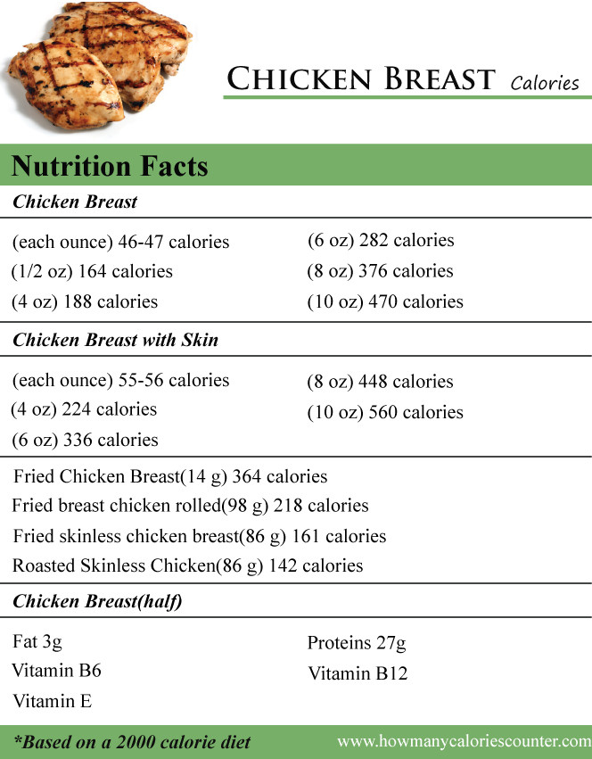 Baked Chicken Nutrition  How Many Calories in a Chicken Breast How Many Calories