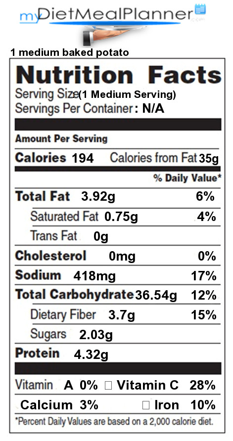 Baked Potato Nutrition  Calories in 1 medium baked potato Nutrition Facts for 1