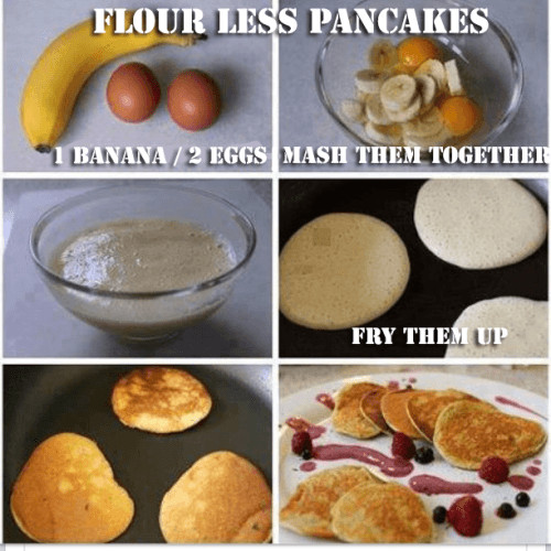 Banana Pancakes No Flour  Flour Less Banana Pancakes 2 Ingre nts AMAZING Fit
