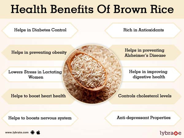 Benefits Of Brown Rice  Benefits of Brown Rice And Its Side Effects