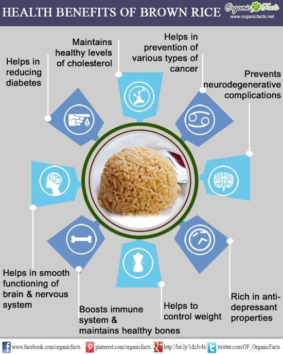Benefits Of Brown Rice  Health benefits of brown rice