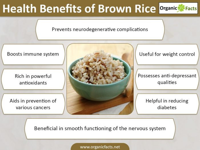 Benefits Of Brown Rice  15 Impressive Benefits of Brown Rice