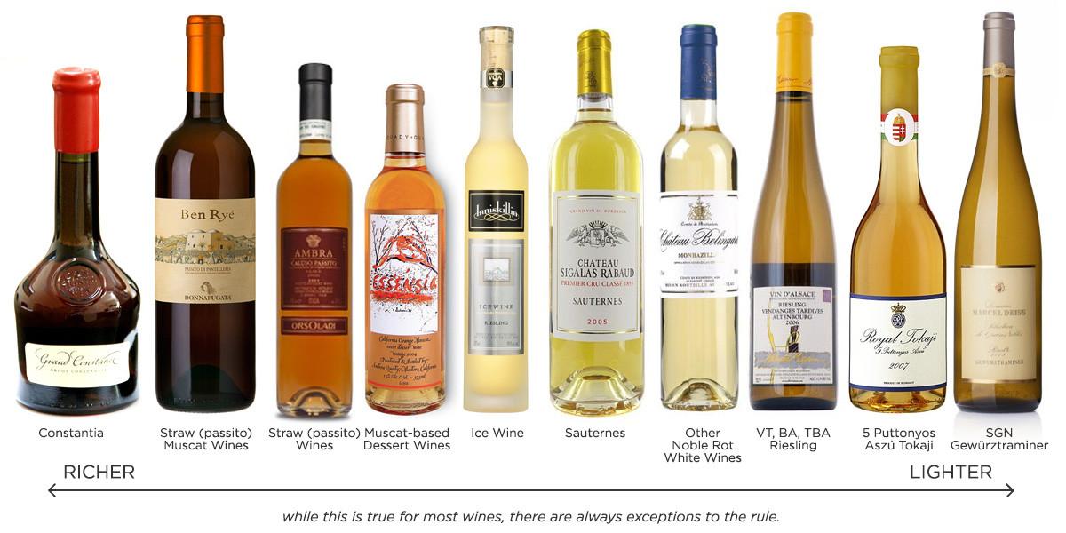 Best Dessert Wine  5 Types of Dessert Wine