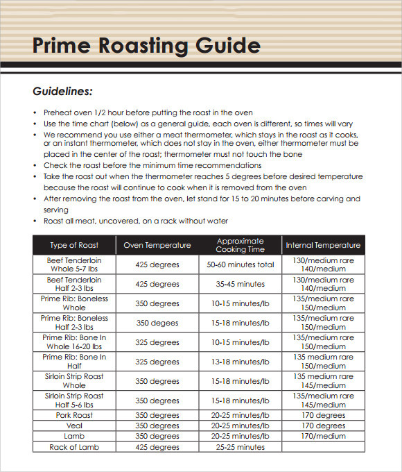 Boneless Pork Loin Roast Cooking Time Per Pound  boneless prime rib roast cooking time