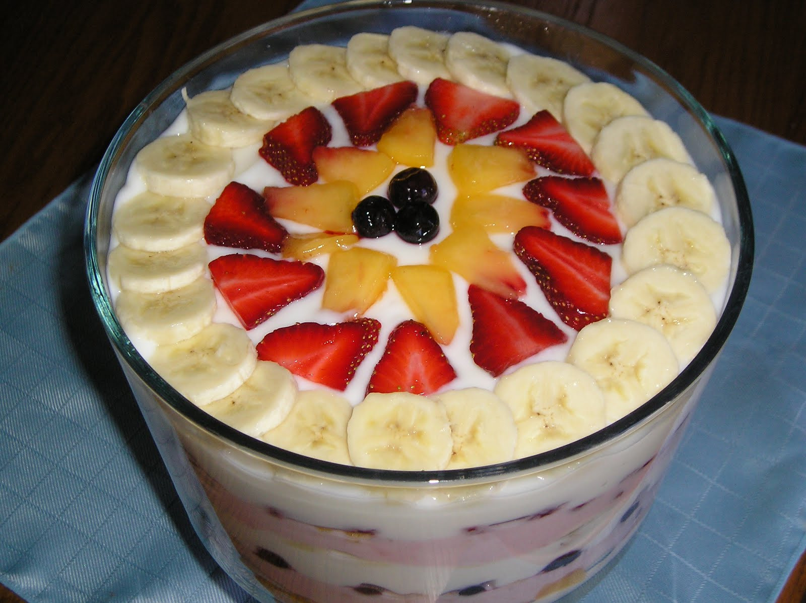 Breakfast Potluck Recipes  Fruit and Yogurt Parfait For A Crowd Edesia s Notebook