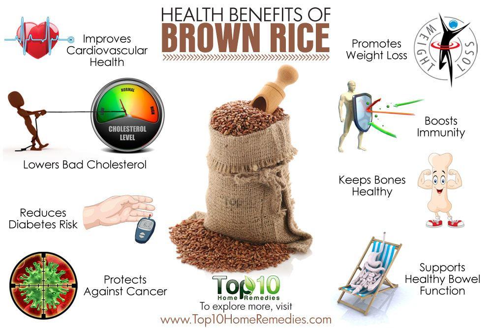 Brown Rice Benefits  Top 10 Health Benefits of Brown Rice