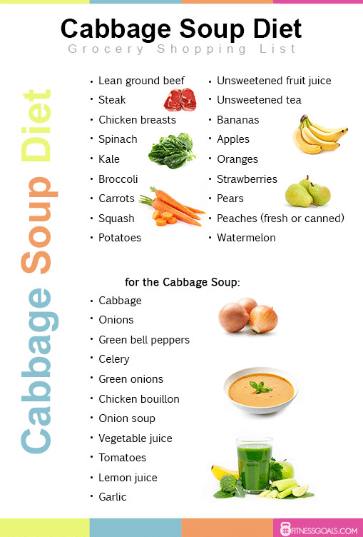 Cabbage Soup Diet Plan  Cabbage Soup Diet See Reviews the Menu How it Works