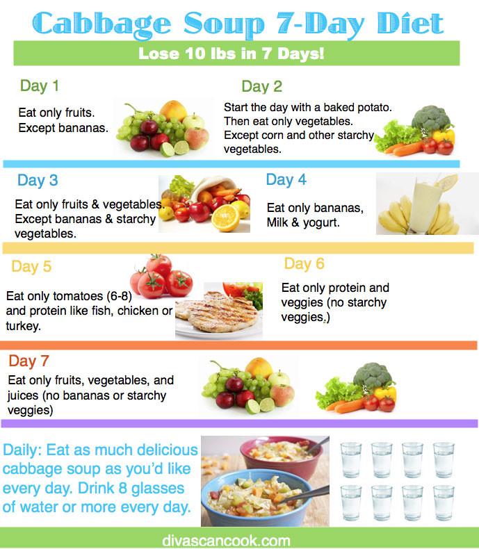 Cabbage Soup Diet Plan  The BEST Cabbage Soup Diet Recipe Wonder Soup 7 Day Diet