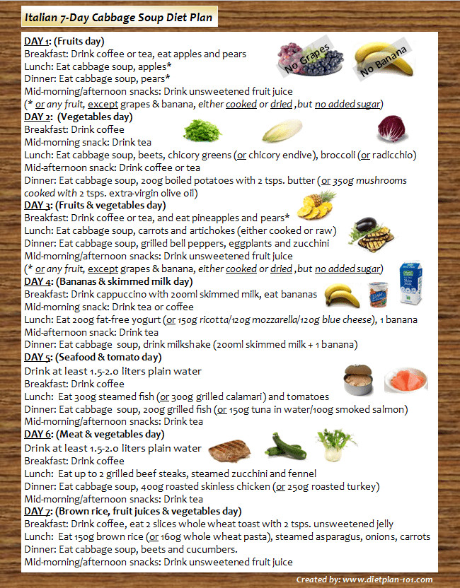Cabbage Soup Diet Plan  Does 7 Day Cabbage Soup Diet Plan Really Work Page 2 of