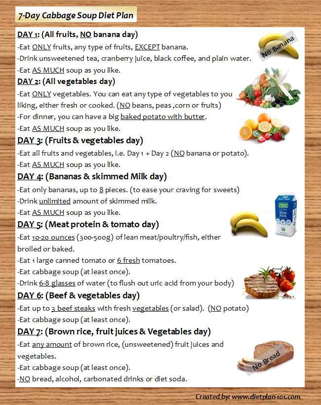 Cabbage Soup Diet Plan  Does 7 Day Cabbage Soup Diet Plan Really Work Diet Plan 101