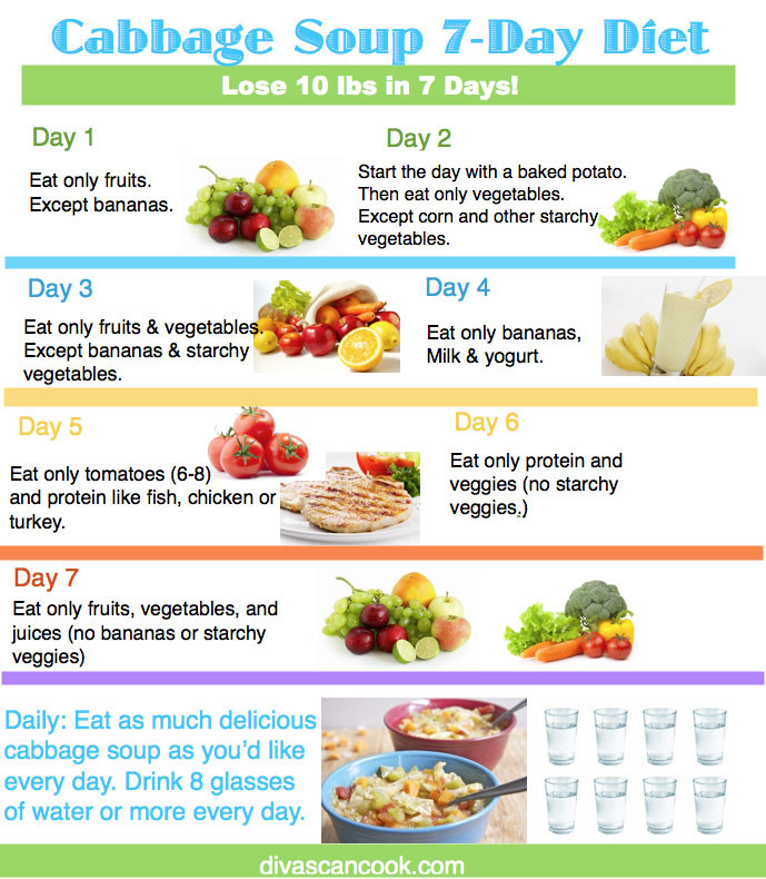 Cabbage Soup Diet Results  The BEST Cabbage Soup Diet Recipe Wonder Soup 7 Day Diet