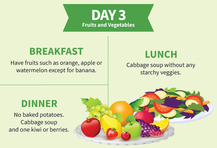 Cabbage Soup Diet Results  Soup Diet Side Effects Diet Plan