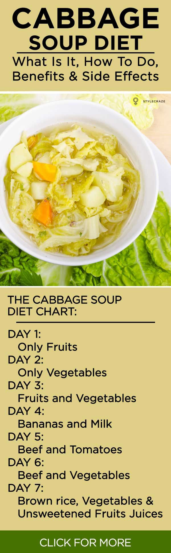 Cabbage Soup Diet Results  25 best ideas about october on Pinterest