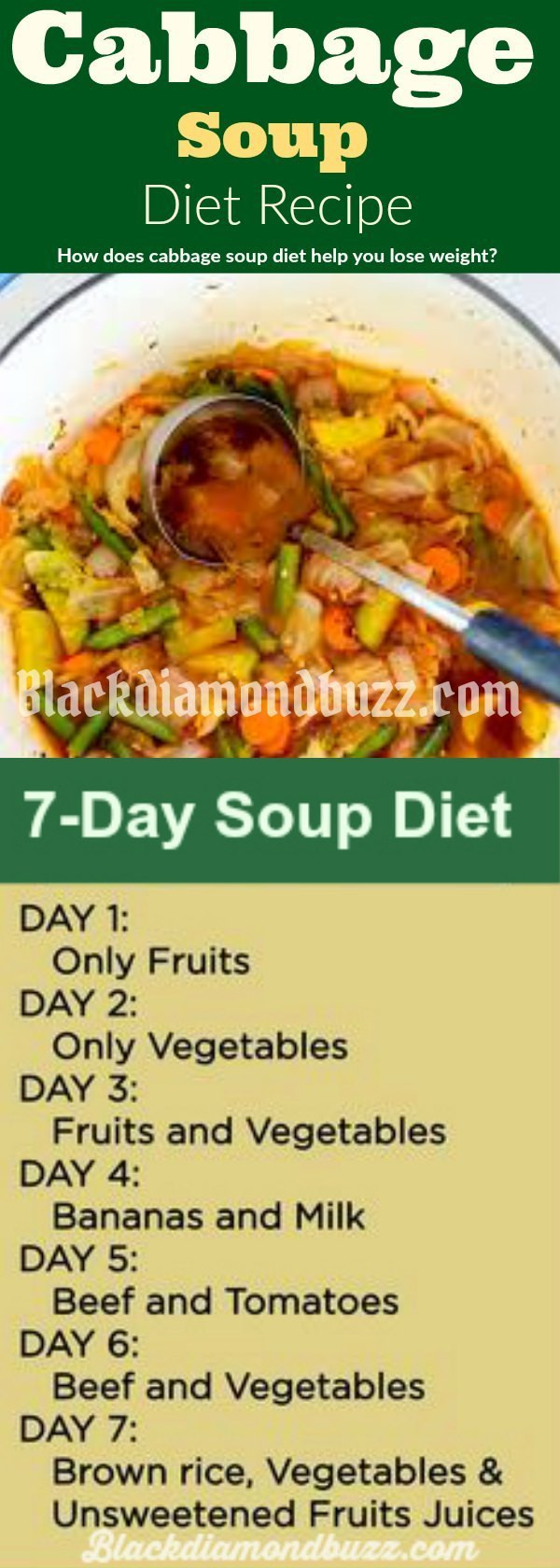 Cabbage Soup Recipe Diet  Best Cabbage Soup Diet Recipe for Weight Loss Lose 10